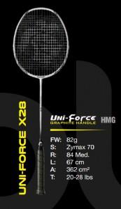 uniforce x28